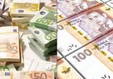 ارتفاع قيمة الدرهم مقابل الأورو بنسبة 0,91 في المائة ما بين 31 دجنبر الماضي و6 يناير الجاري